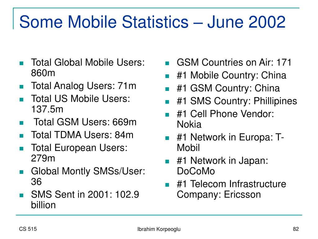Total Global Mobile Users: 860m