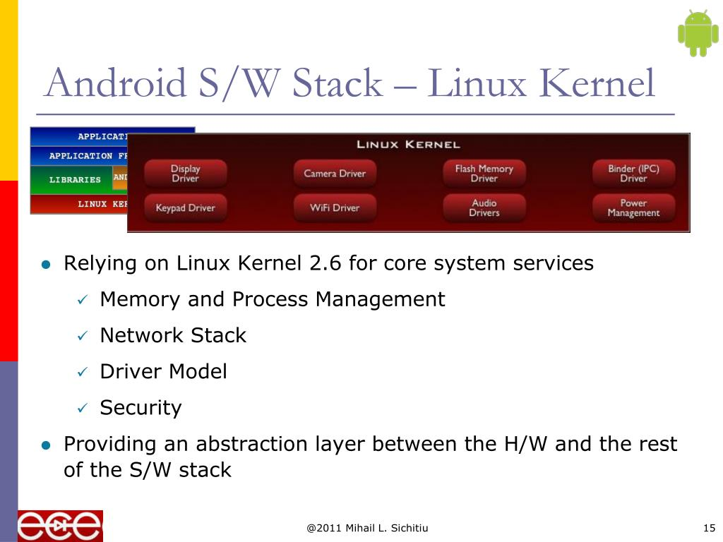 Android S/W Stack – Linux Kernel