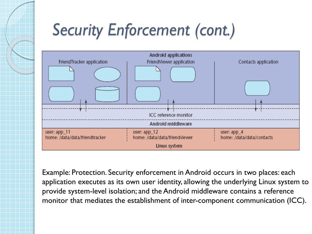 Security Enforcement (cont.)