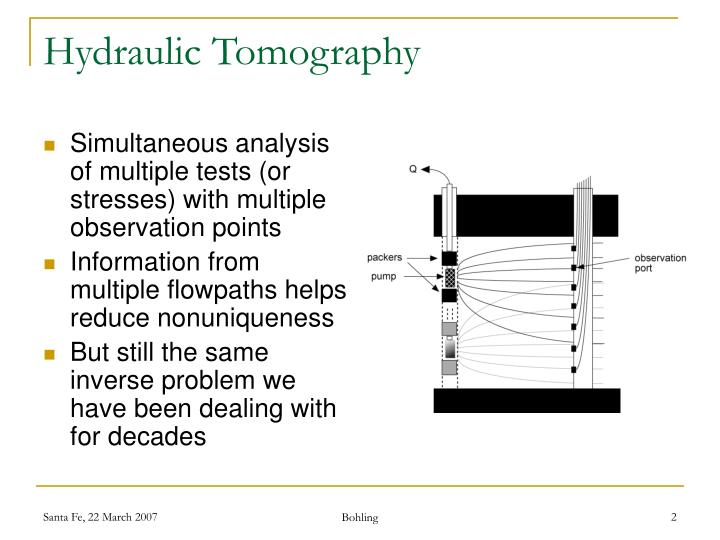 Hydraulic tomography