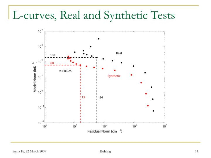 L-curves, Real and Synthetic Tests
