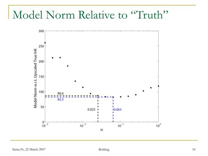 "Model Norm Relative to ""Truth"""