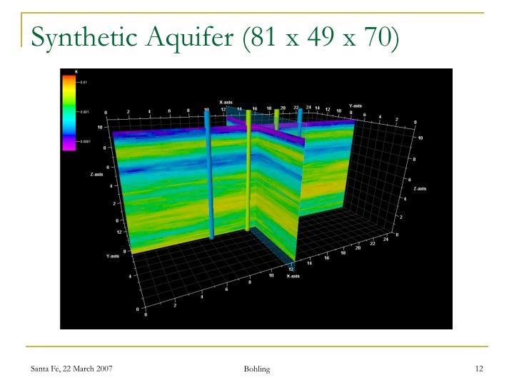 Synthetic Aquifer (81 x 49 x 70)