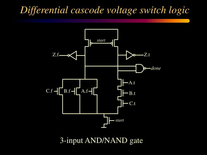 Differential cascode voltage switch logic