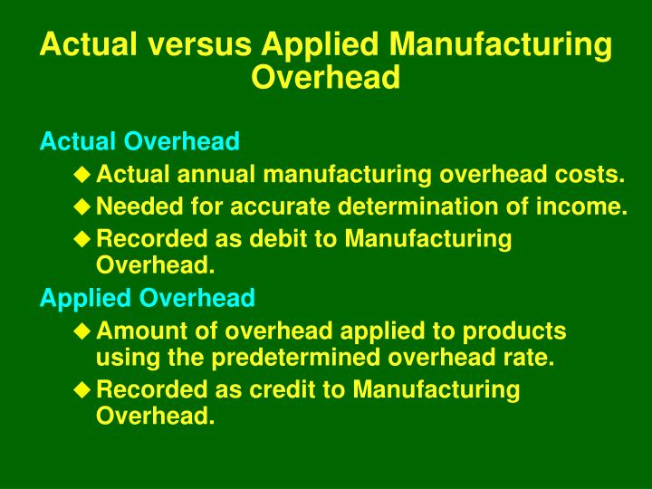 Actual versus Applied Manufacturing Overhead