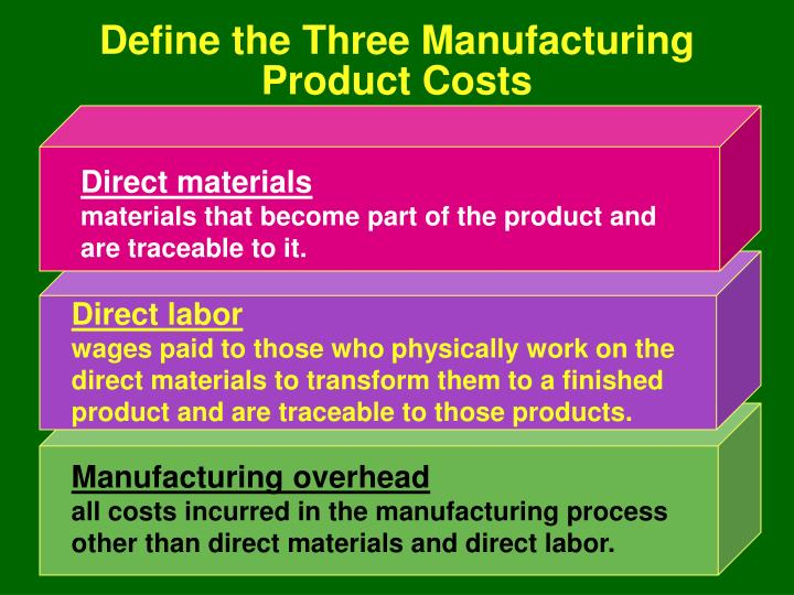Define the three manufacturing product costs