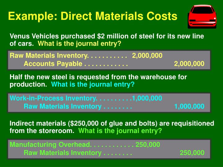 Example: Direct Materials Costs