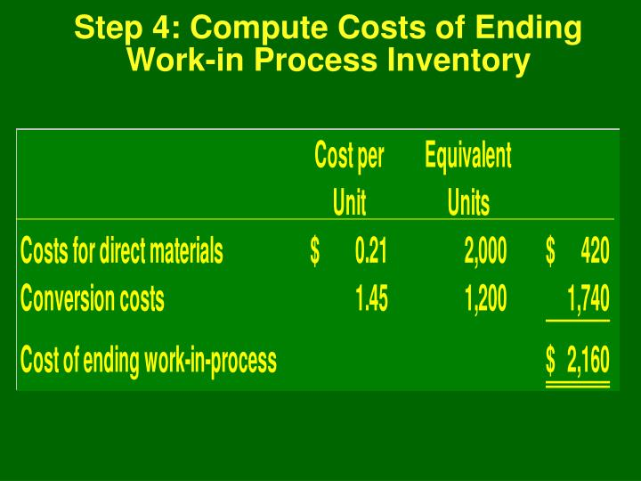 Step 4: Compute Costs of Ending Work-in Process Inventory