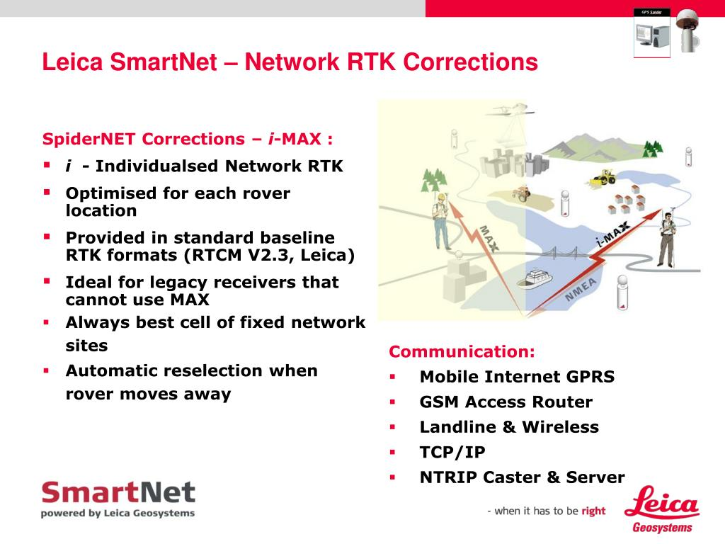 PPT - Leica GPS Spider Setting the Standard for GPS Networks