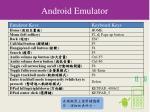 android emulator53