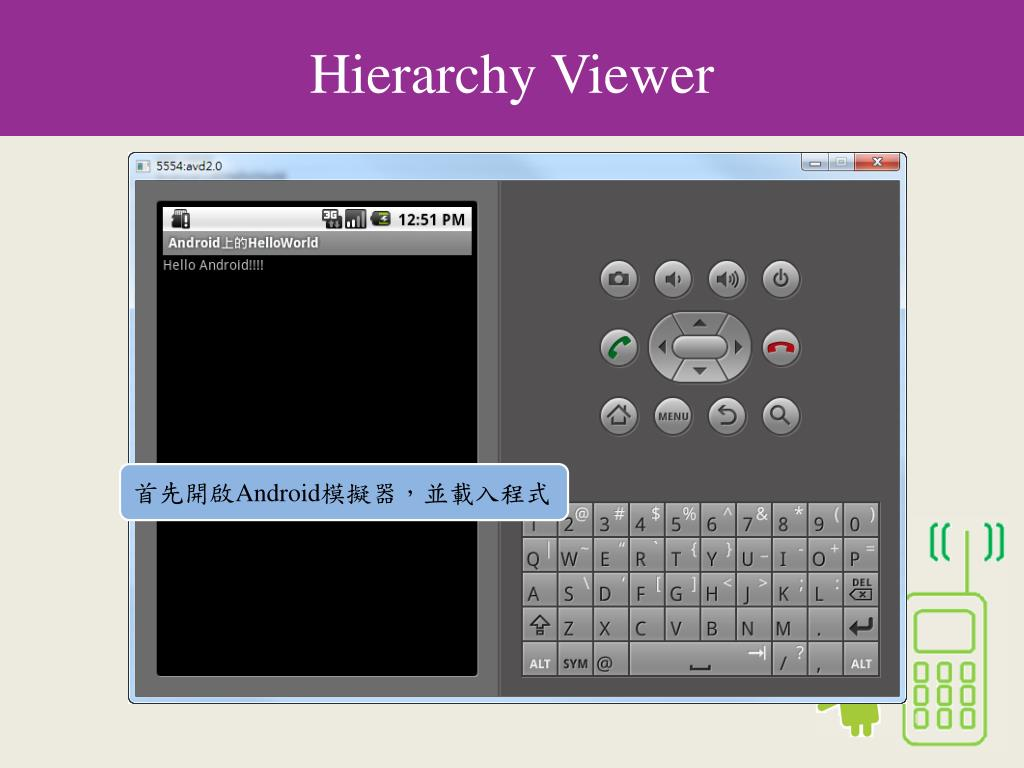 Hierarchy Viewer