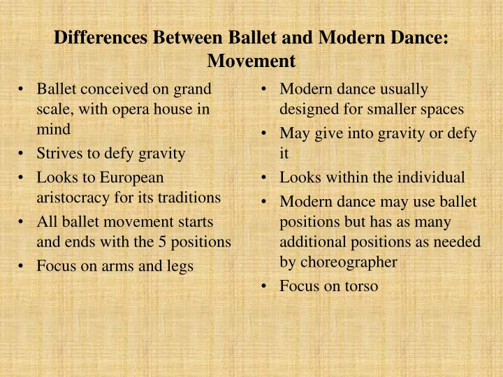 Differences between ballet and modern dance movement