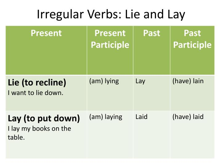 Irregular Verbs: Lie and Lay