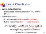 idea of classification
