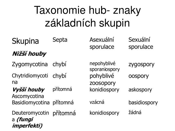 Taxonomie hub- znaky základních skupin