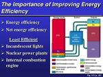 the importance of improving energy efficiency