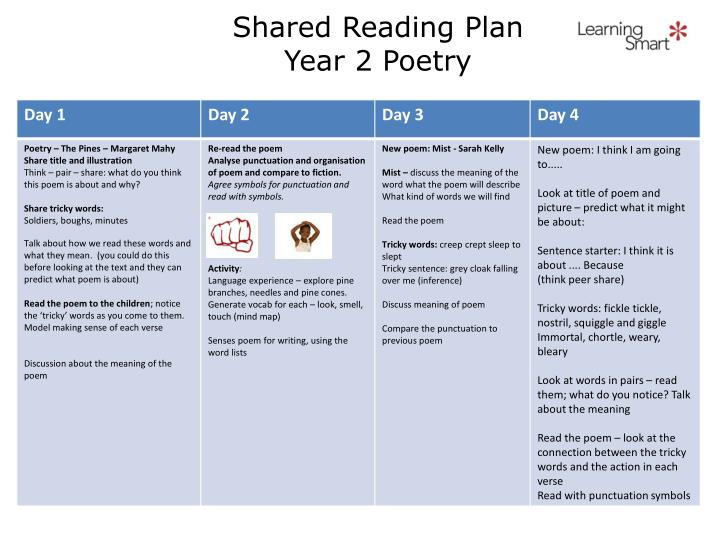 shared reading plan year 2 poetry n.