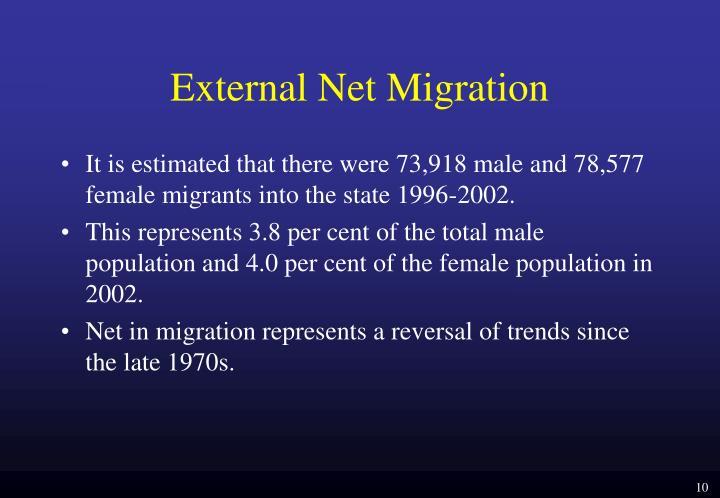 External Net Migration