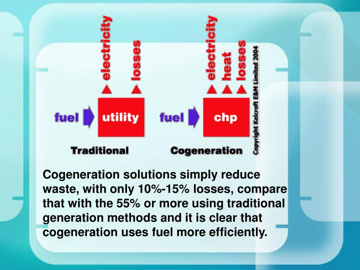Cogeneration solutions simply reduce waste, with only 10%-15% losses, compare that with the 55% or more using traditional generation methods and it is clear that cogeneration uses fuel more efficiently.