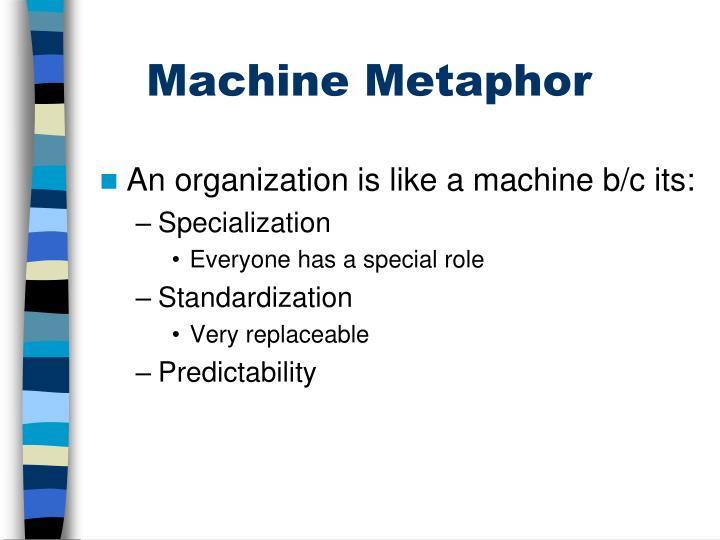 Machine metaphor
