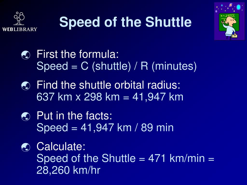 Speed of the Shuttle