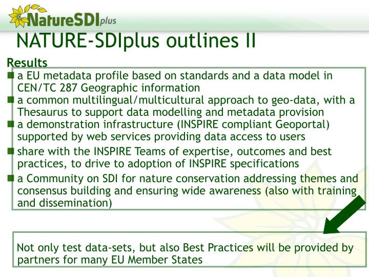 NATURE-SDIplus outlines II