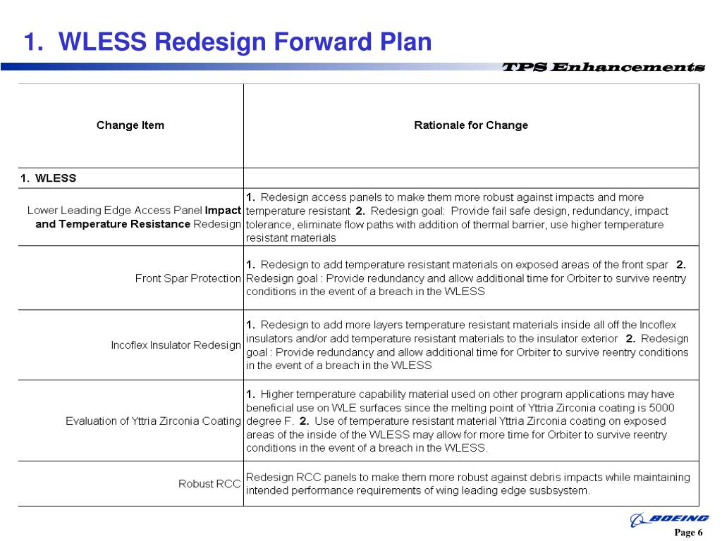 1.  WLESS Redesign Forward Plan
