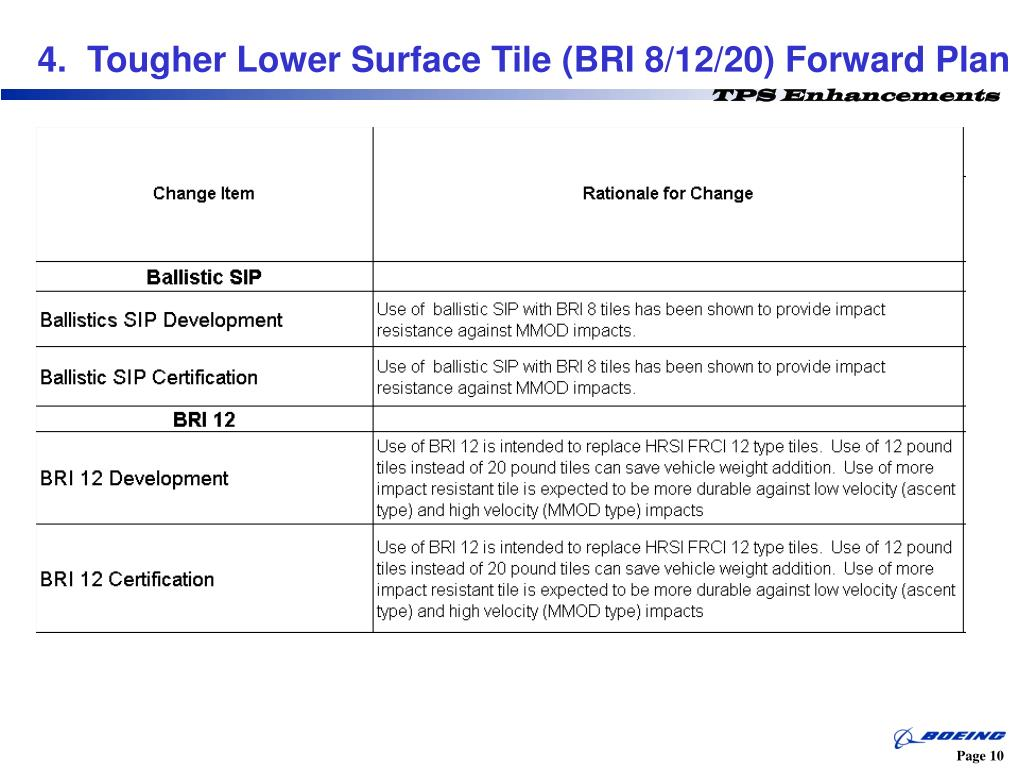 4.  Tougher Lower Surface Tile (BRI 8/12/20) Forward Plan