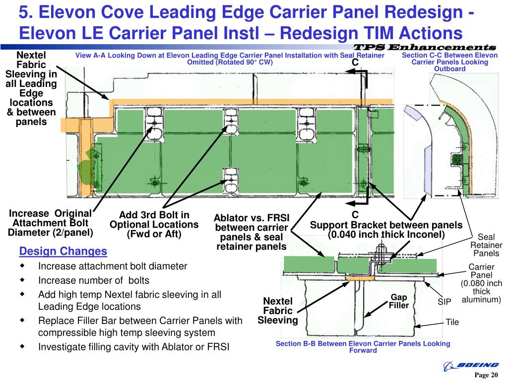 5. Elevon Cove Leading Edge Carrier Panel Redesign - Elevon LE Carrier Panel Instl – Redesign TIM Actions