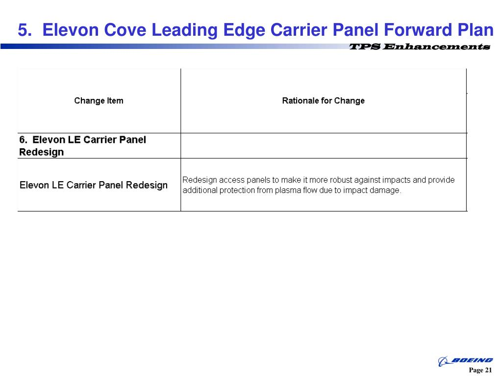5.  Elevon Cove Leading Edge Carrier Panel Forward Plan