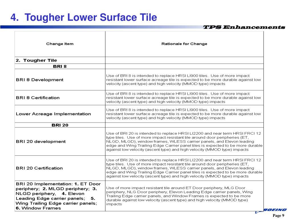 4.  Tougher Lower Surface Tile