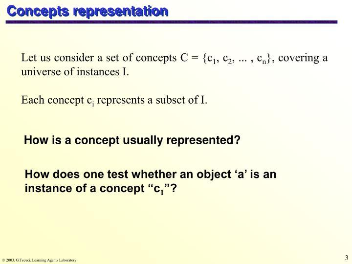 Concepts representation