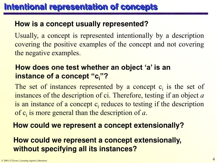 Intentional representation of concepts