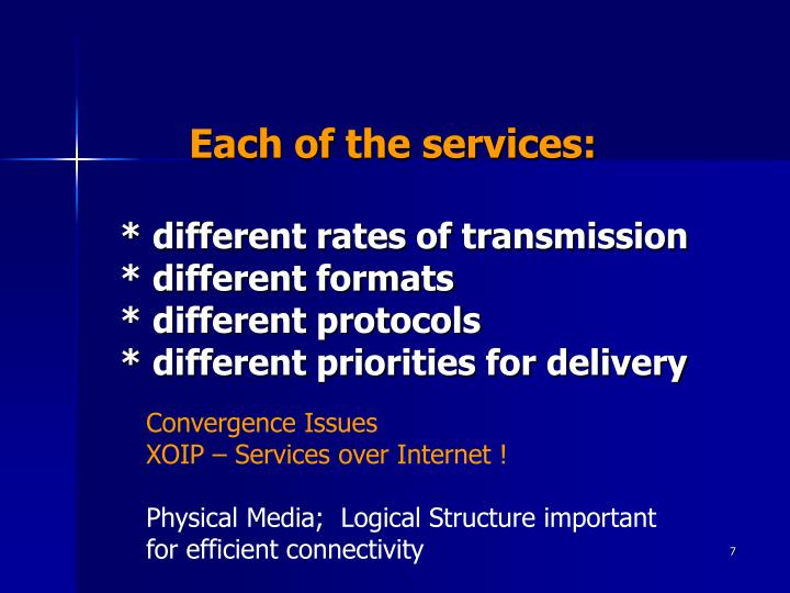 Each of the services: