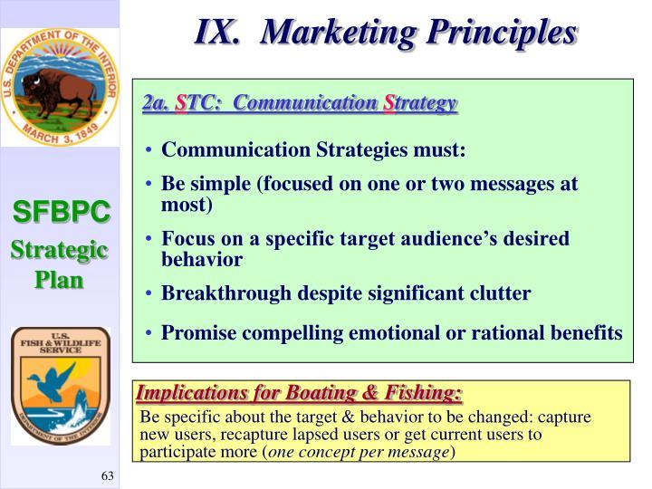 IX.  Marketing Principles
