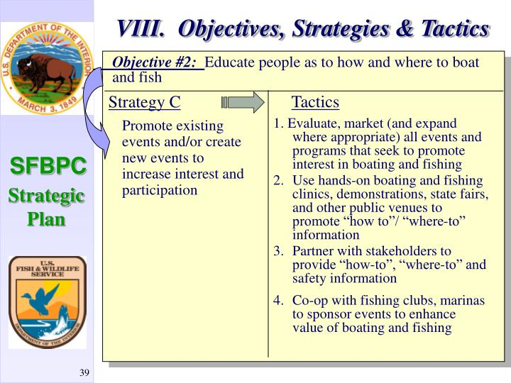 1. Evaluate, market (and expand where appropriate) all events and programs that seek to promote interest in boating and fishing