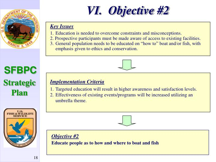 VI.  Objective #2