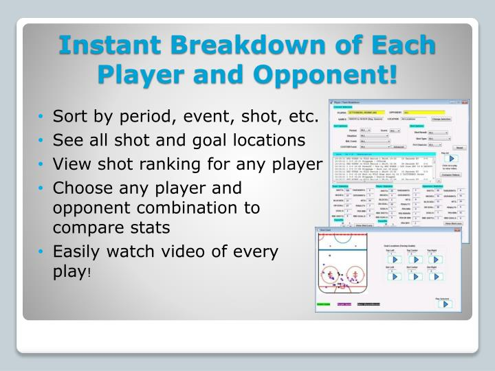 Instant Breakdown of Each Player and Opponent!