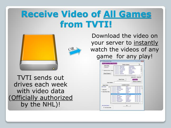 Receive Video of