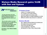 nielsen media research gains vldb with sun and sybase