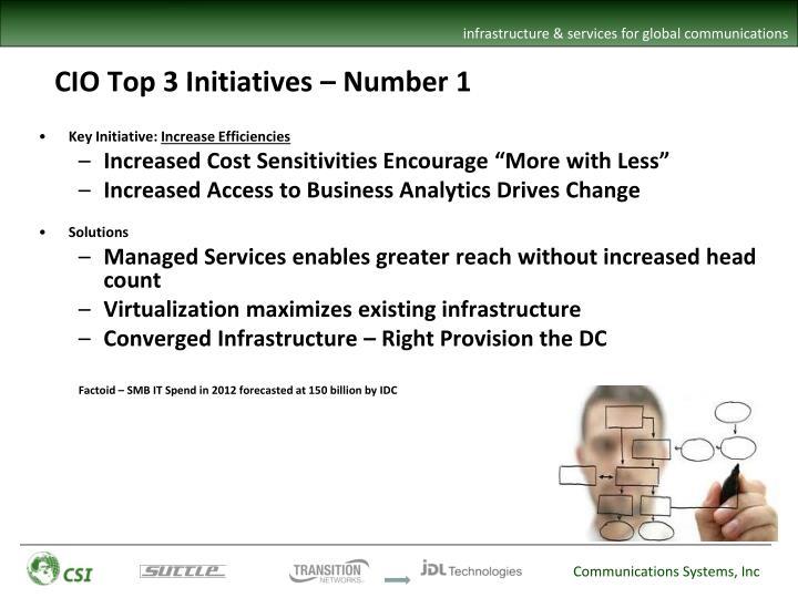 CIO Top 3 Initiatives – Number 1