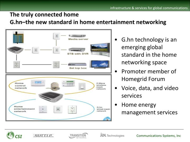 The truly connected home