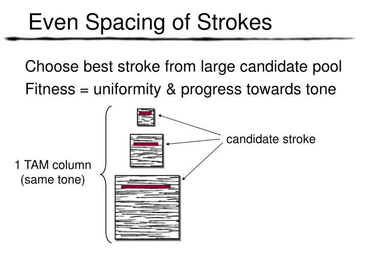 Even Spacing of Strokes