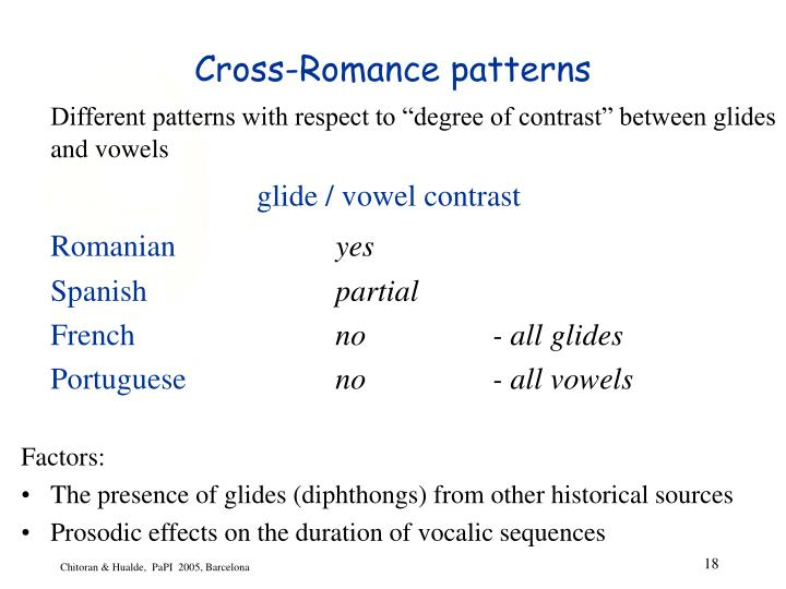 Cross-Romance patterns