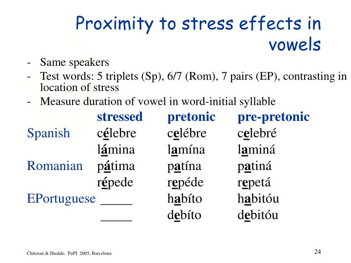 Proximity to stress effects in vowels