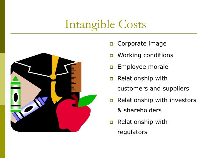 Intangible Costs