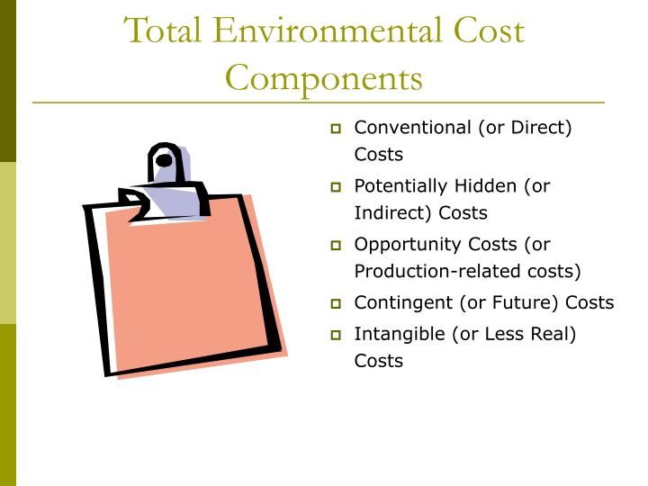 Total Environmental Cost Components