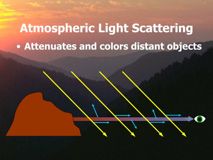 Atmospheric Light Scattering