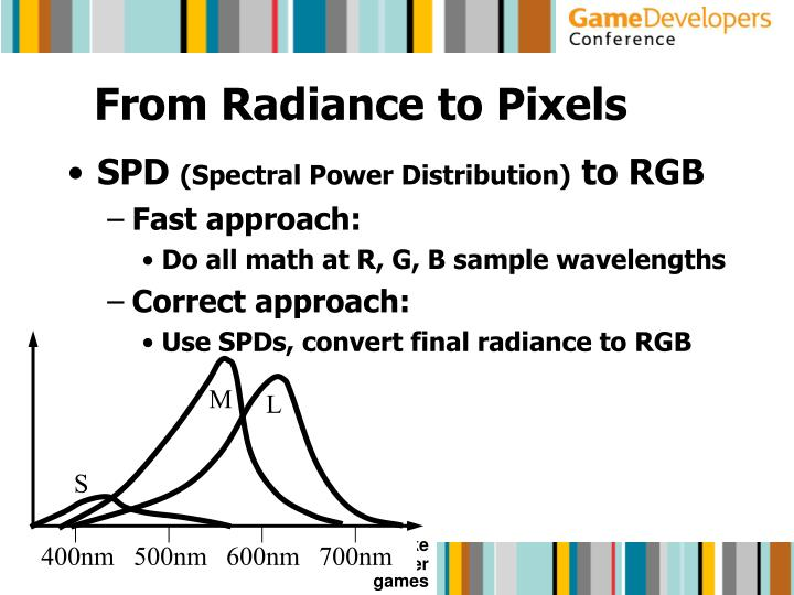 From Radiance to Pixels