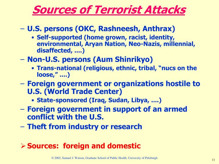 Sources of Terrorist Attacks